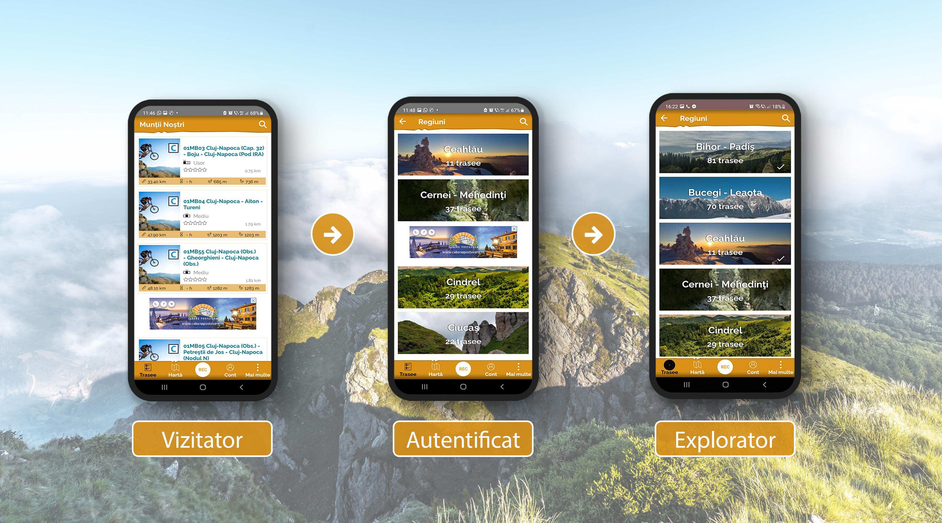 Nivele utilizatori versiunea 3 aplicația Munții Noștri